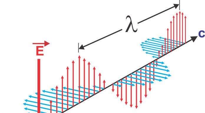 Indukcja pola magnetycznego i jej zastosowania badawcze